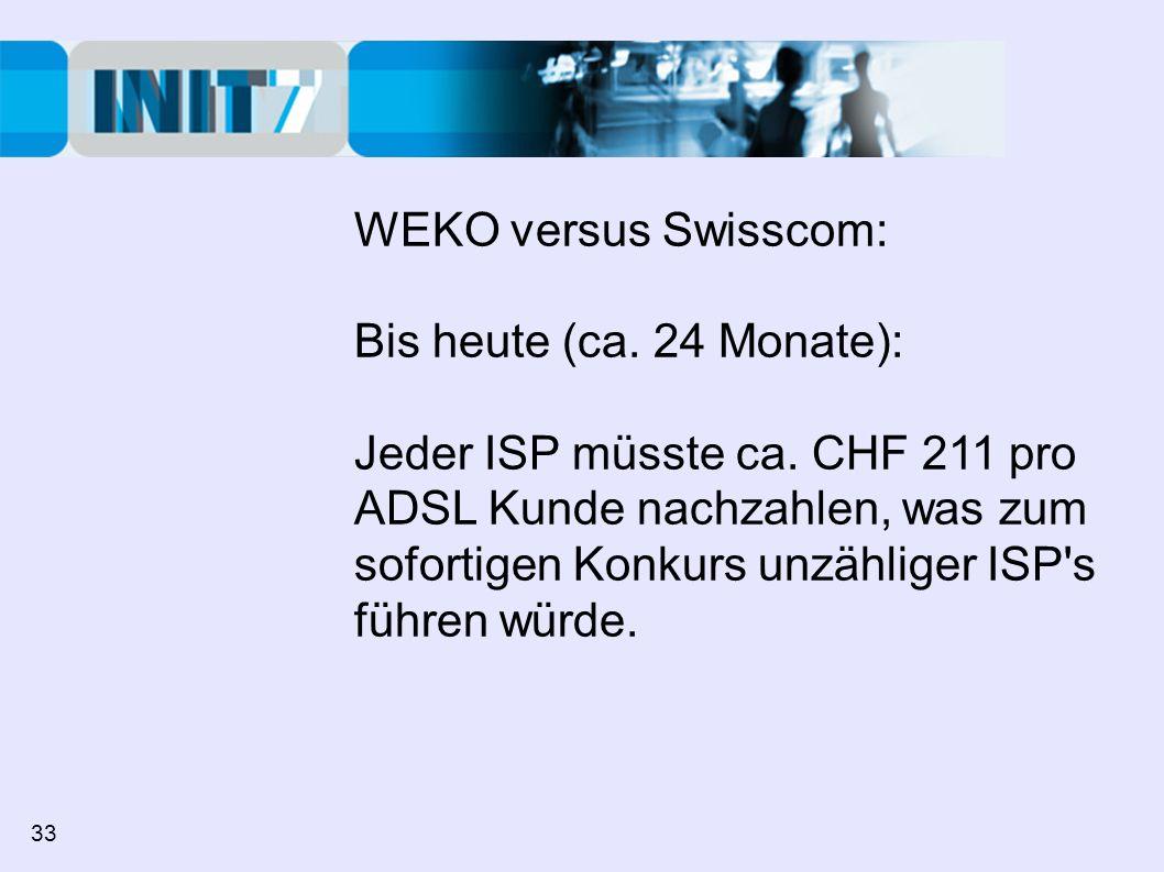 WEKO versus Swisscom: Bis heute (ca. 24 Monate): Jeder ISP müsste ca. CHF 211 pro ADSL Kunde nachzahlen, was zum sofortigen Konkurs unzähliger ISP's f