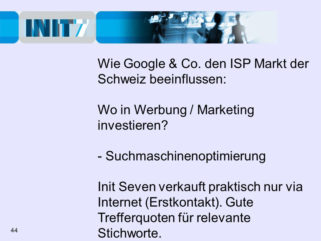 Wie Google & Co. den ISP Markt der Schweiz beeinflussen: Wo in Werbung / Marketing investieren? - Suchmaschinenoptimierung Init Seven verkauft praktis