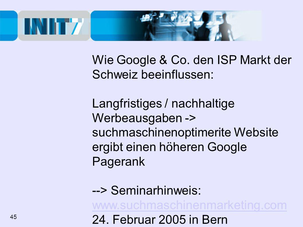 Wie Google & Co. den ISP Markt der Schweiz beeinflussen: Langfristiges / nachhaltige Werbeausgaben -> suchmaschinenoptimerite Website ergibt einen höh