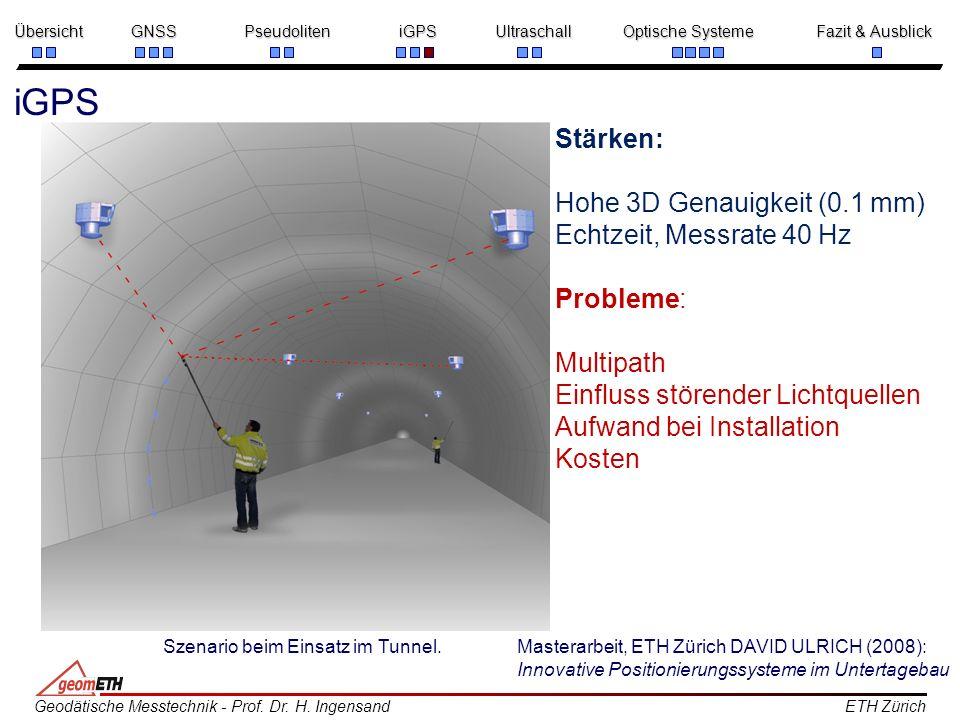 ETH ZürichGeodätische Messtechnik - Prof. Dr. H. Ingensand Übersicht GNSS Pseudoliten iGPS Ultraschall Optische Systeme Fazit & Ausblick Übersicht GNS