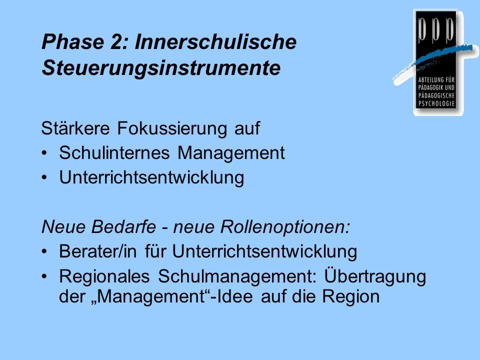 Stärkere Fokussierung auf Schulinternes Management Unterrichtsentwicklung Neue Bedarfe - neue Rollenoptionen: Berater/in für Unterrichtsentwicklung Re