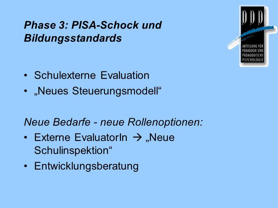 Schulexterne Evaluation Neues Steuerungsmodell Neue Bedarfe - neue Rollenoptionen: Externe EvaluatorIn Neue Schulinspektion Entwicklungsberatung