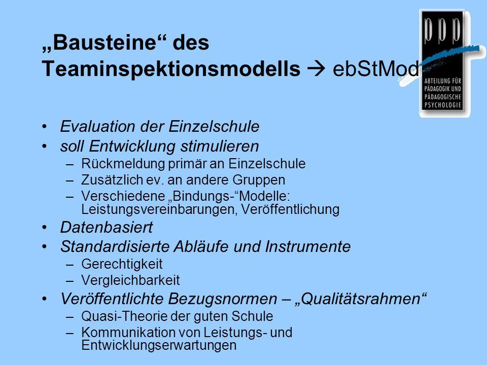 Bausteine des Teaminspektionsmodells ebStMod Evaluation der Einzelschule soll Entwicklung stimulieren –Rückmeldung primär an Einzelschule –Zusätzlich