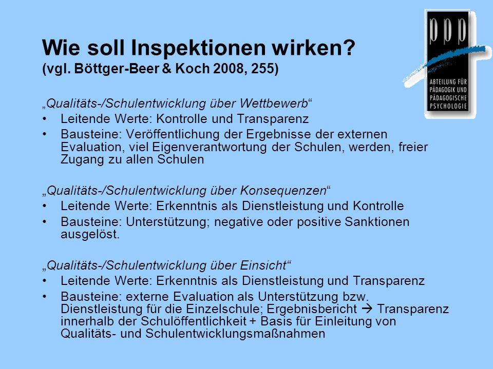 Wie soll Inspektionen wirken? (vgl. Böttger-Beer & Koch 2008, 255) Qualitäts-/Schulentwicklung über Wettbewerb Leitende Werte: Kontrolle und Transpare