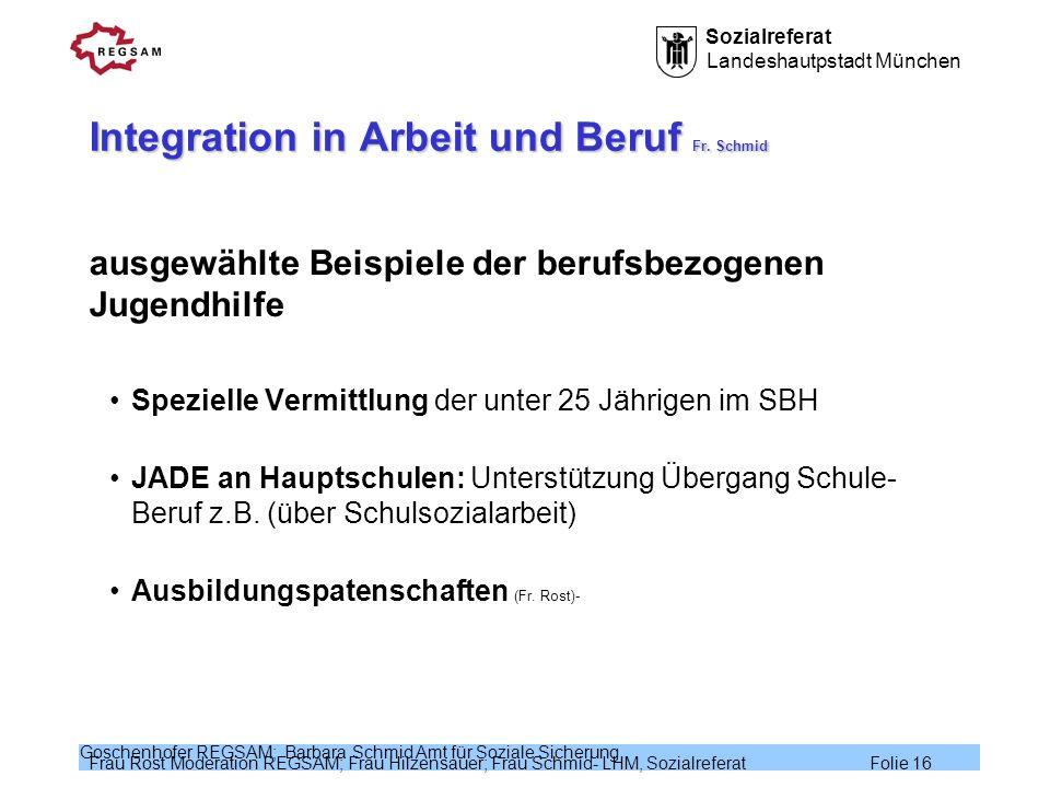 Sozialreferat Landeshautpstadt München Frau Rost Moderation REGSAM; Frau Hilzensauer; Frau Schmid- LHM, Sozialreferat Folie 16 Goschenhofer REGSAM; Ba