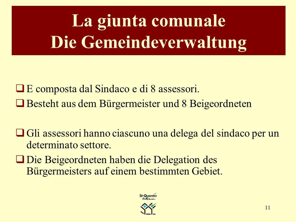 11 La giunta comunale Die Gemeindeverwaltung E composta dal Sindaco e di 8 assessori.
