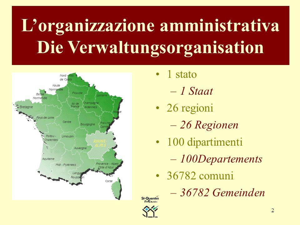 2 Lorganizzazione amministrativa Die Verwaltungsorganisation 1 stato –1 Staat 26 regioni –26 Regionen 100 dipartimenti –100Departements 36782 comuni –36782 Gemeinden