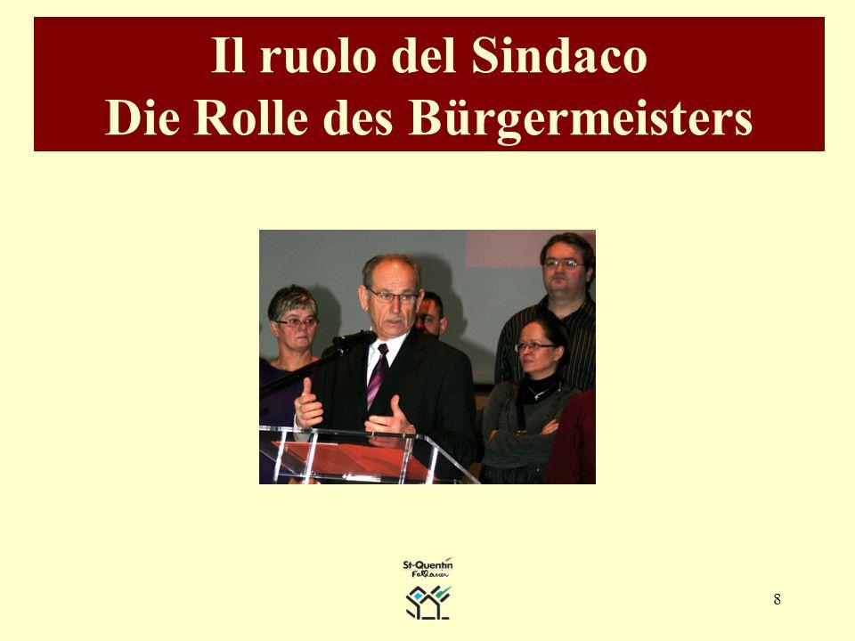 8 Il ruolo del Sindaco Die Rolle des Bürgermeisters