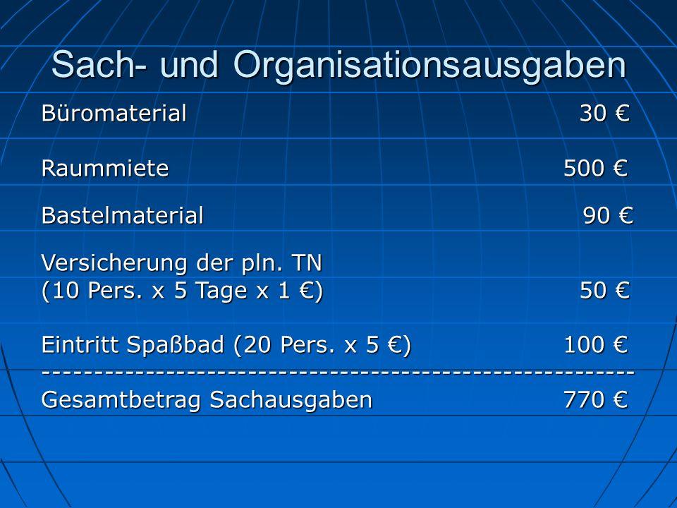 Sach- und Organisationsausgaben Büromaterial 30 Büromaterial 30 Raummiete 500 Raummiete 500 Bastelmaterial 90 Bastelmaterial 90 Versicherung der pln.
