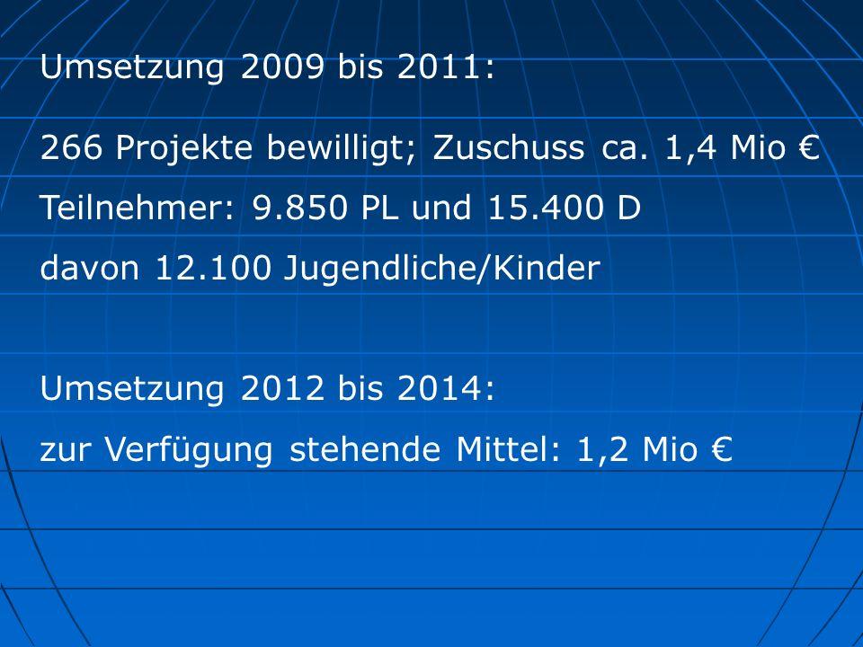 Umsetzung 2009 bis 2011: 266 Projekte bewilligt; Zuschuss ca. 1,4 Mio Teilnehmer: 9.850 PL und 15.400 D davon 12.100 Jugendliche/Kinder Umsetzung 2012