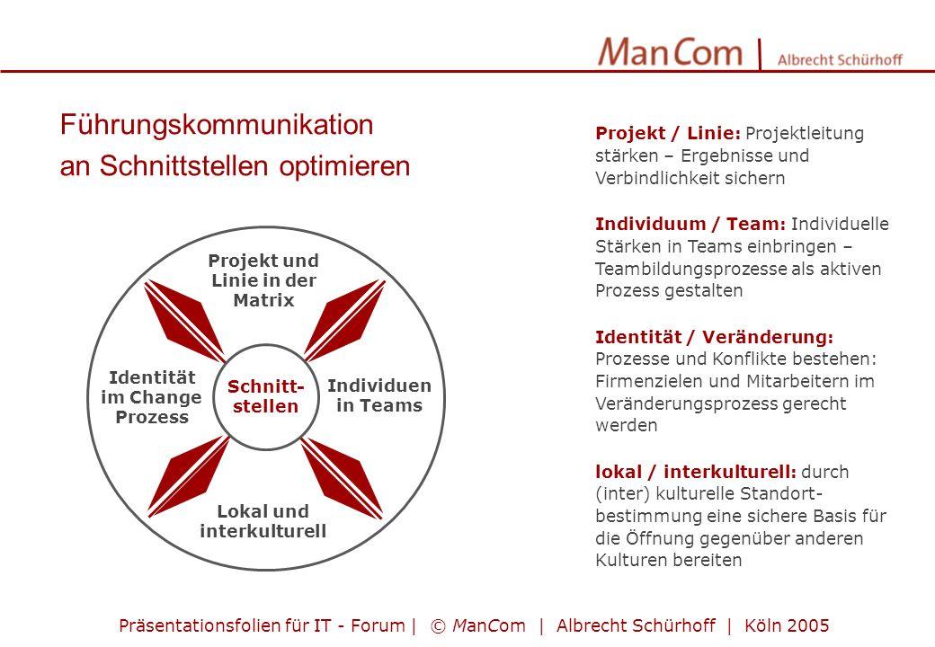 Führungskommunikation an Schnittstellen optimieren Individuen in Teams Projekt und Linie in der Matrix Lokal und interkulturell Identität im Change Pr