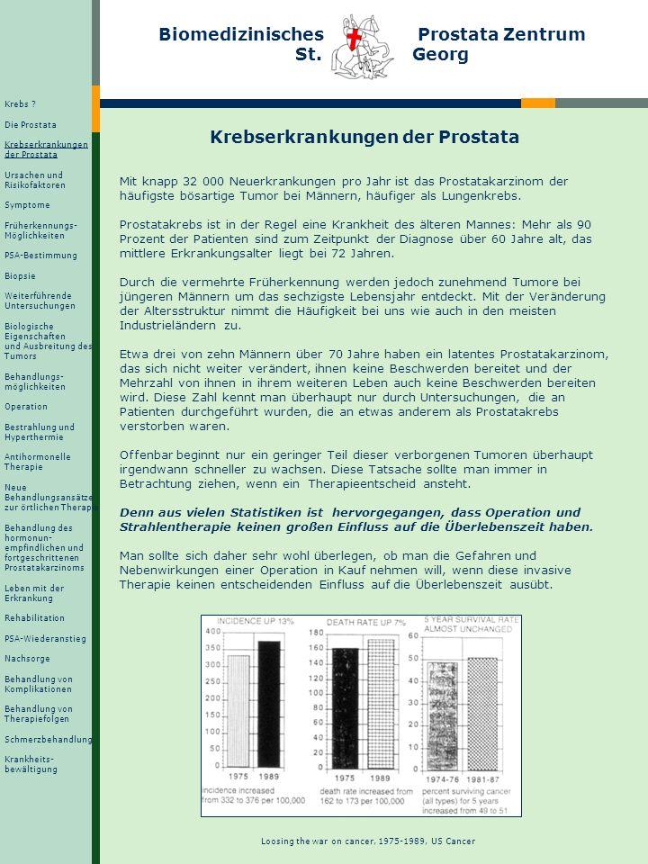 Biomedizinisches Prostata Zentrum St. Georg Krebserkrankungen der Prostata Mit knapp 32 000 Neuerkrankungen pro Jahr ist das Prostatakarzinom der häuf