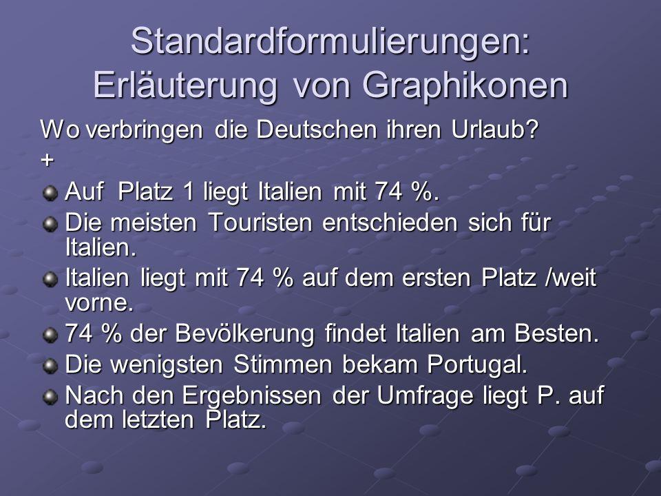 Standardformulierungen: Erläuterung von Graphikonen Wo verbringen die Deutschen ihren Urlaub? + Auf Platz 1 liegt Italien mit 74 %. Die meisten Touris