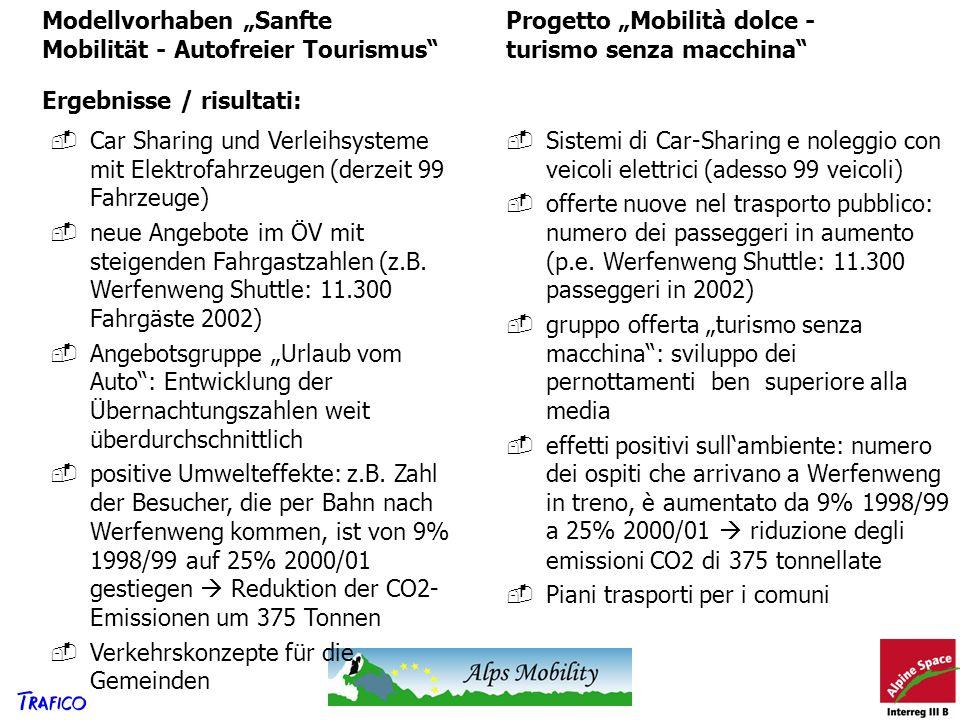 Ergebnisse / risultati: Car Sharing und Verleihsysteme mit Elektrofahrzeugen (derzeit 99 Fahrzeuge) neue Angebote im ÖV mit steigenden Fahrgastzahlen