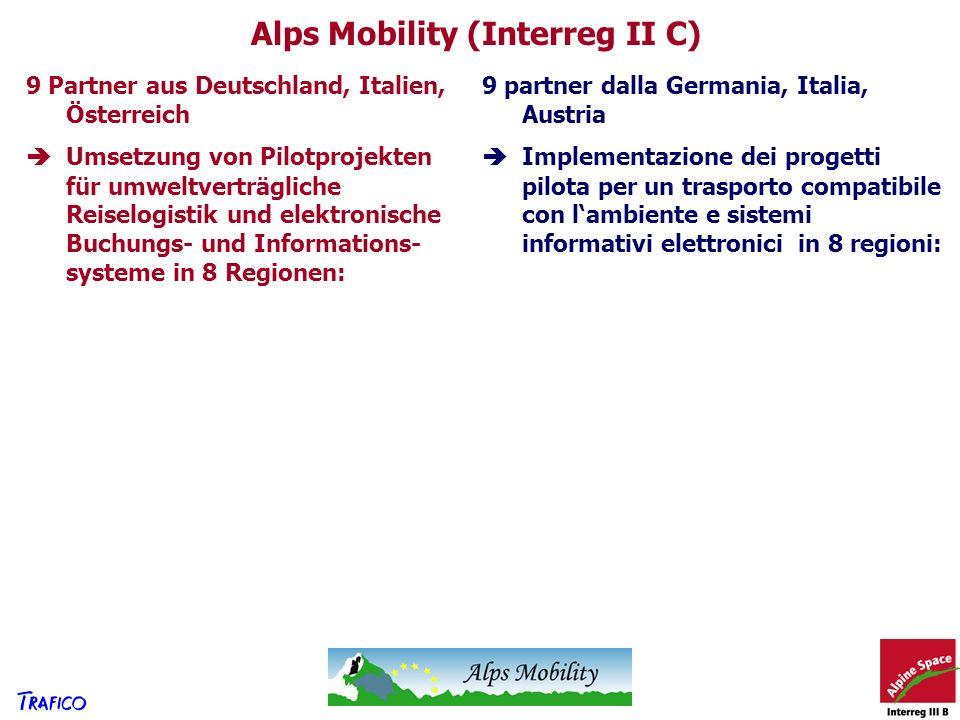 Alps Mobility (Interreg II C) 9 Partner aus Deutschland, Italien, Österreich Umsetzung von Pilotprojekten für umweltverträgliche Reiselogistik und ele