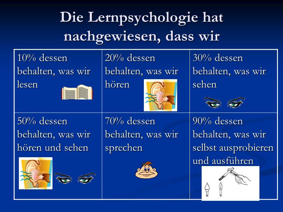Die Lernpsychologie hat nachgewiesen, dass wir 10% dessen behalten, was wir lesen 20% dessen behalten, was wir hören 30% dessen behalten, was wir sehe