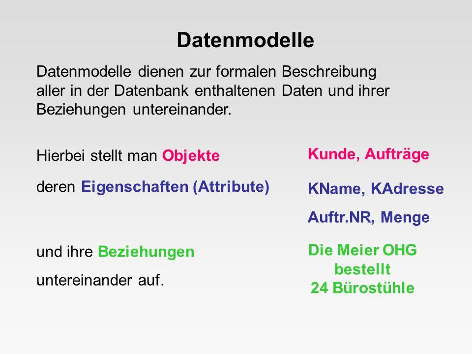 Datenmodelle Datenmodelle dienen zur formalen Beschreibung aller in der Datenbank enthaltenen Daten und ihrer Beziehungen untereinander. Hierbei stell