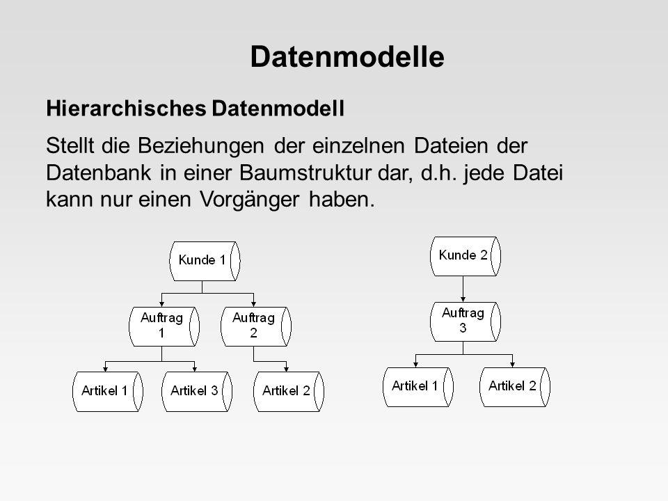 Datenmodelle Hierarchisches Datenmodell Stellt die Beziehungen der einzelnen Dateien der Datenbank in einer Baumstruktur dar, d.h. jede Datei kann nur