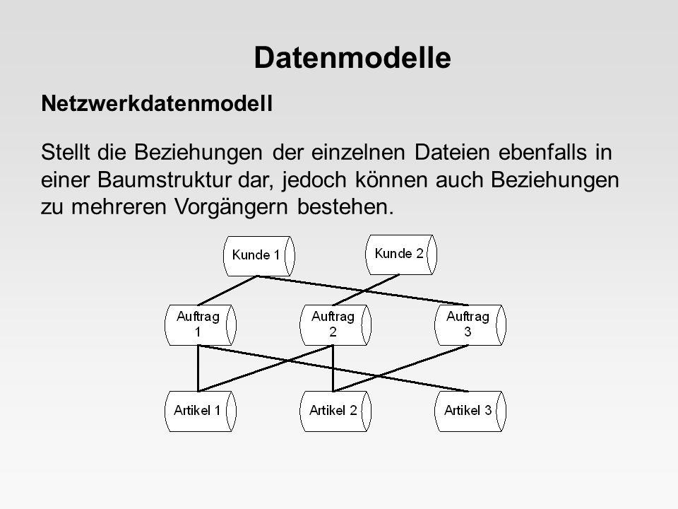 Datenmodelle Netzwerkdatenmodell Stellt die Beziehungen der einzelnen Dateien ebenfalls in einer Baumstruktur dar, jedoch können auch Beziehungen zu m