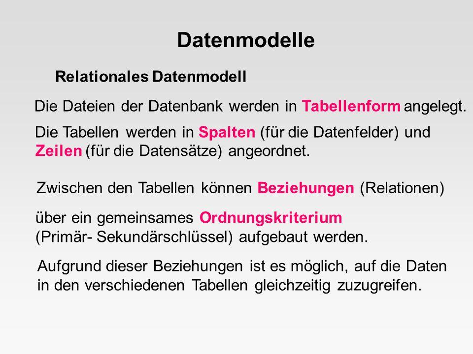 Relationales Datenmodell Datenmodelle Die Dateien der Datenbank werden in Tabellenform angelegt. Die Tabellen werden in Spalten (für die Datenfelder)
