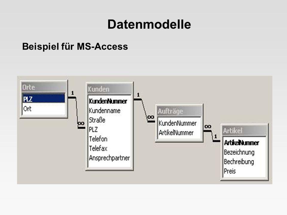 Beispiel für MS-Access Datenmodelle