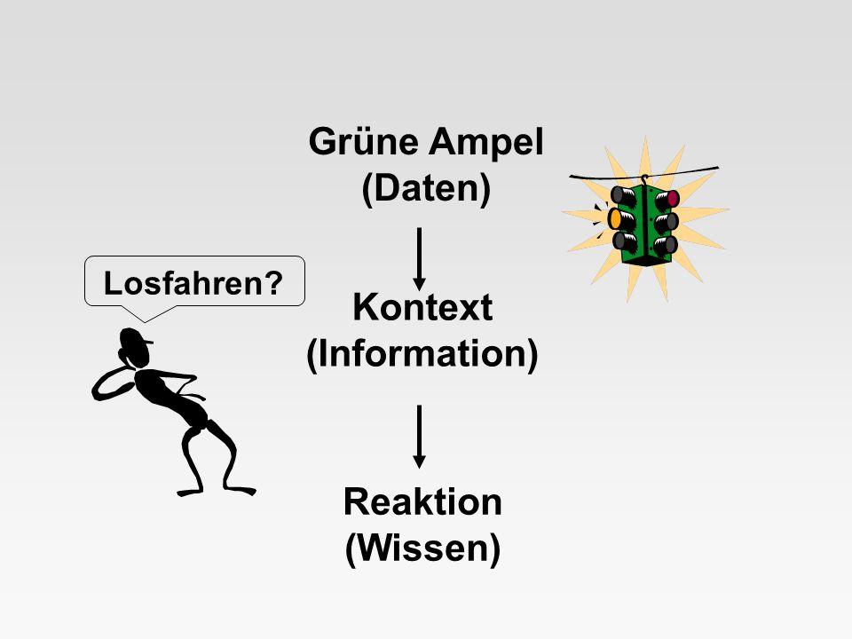 Losfahren? Grüne Ampel (Daten) Kontext (Information) Reaktion (Wissen)