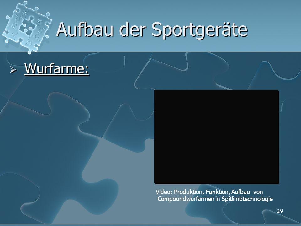 29 Aufbau der Sportgeräte Wurfarme: Video: Produktion, Funktion, Aufbau von Compoundwurfarmen in Spitlimbtechnologie