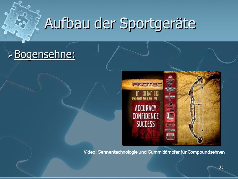 33 Aufbau der Sportgeräte Bogensehne: Video: Sehnentechnologie und Gummidämpfer für Compoundsehnen
