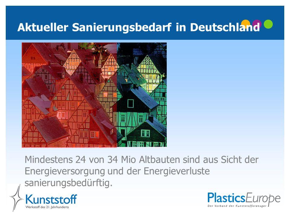 Aktueller Sanierungsbedarf in Deutschland Mindestens 24 von 34 Mio Altbauten sind aus Sicht der Energieversorgung und der Energieverluste sanierungsbe