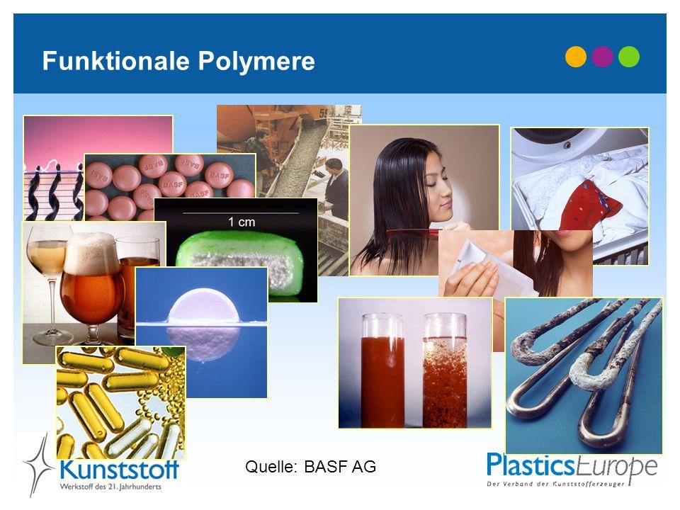 Funktionale Polymere Quelle: BASF AG