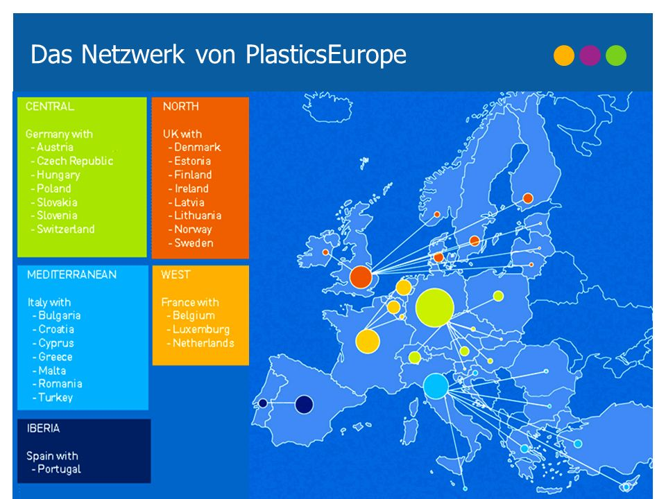 European Sales (2001)( million) Plasticisers1,100 Flame Retardants560 Heat Stabilisers475 Antioxidants365 Impact Modifiers360 Organic Peroxides255 Lubricants / Mold Release Agents165 UV Stabilisers160 Coupling Agents60 Others220 TOTAL3,720 * Without fillers and pigments Eigenschaftsdesign durch Additive
