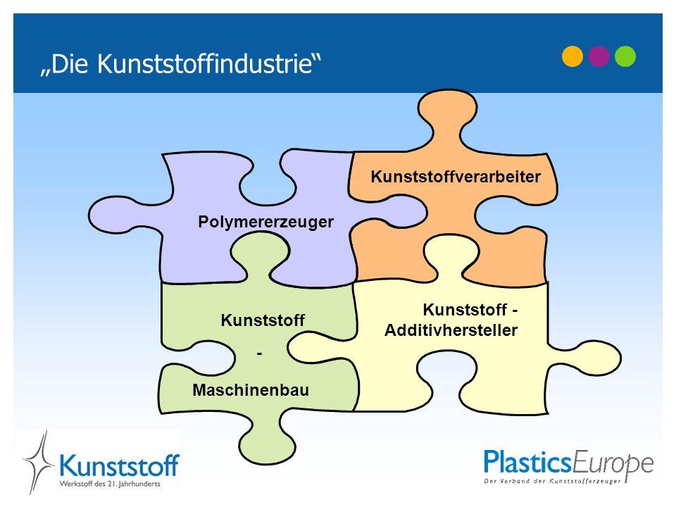 Die Kunststoffindustrie Polymererzeuger Kunststoffverarbeiter Kunststoff - Additivhersteller Kunststoff Maschinenbau -
