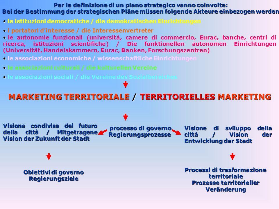 Per la definizione di un piano strategico vanno coinvolte: Bei der Bestimmung der strategischen Pläne müssen folgende Akteure einbezogen werden le ist