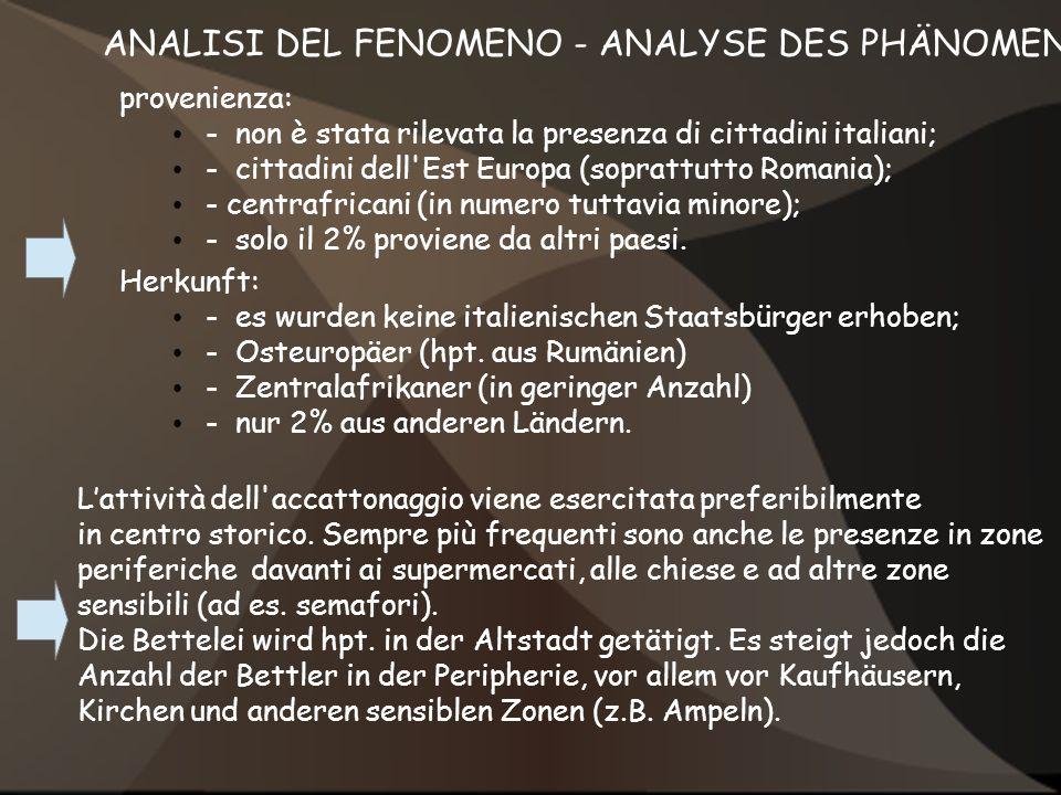 ANALISI DEL FENOMENO - ANALYSE DES PHÄNOMENS DIE VERSCHIEDENEN BETTLERTYPOLOGIEN IN BOZEN: 1.