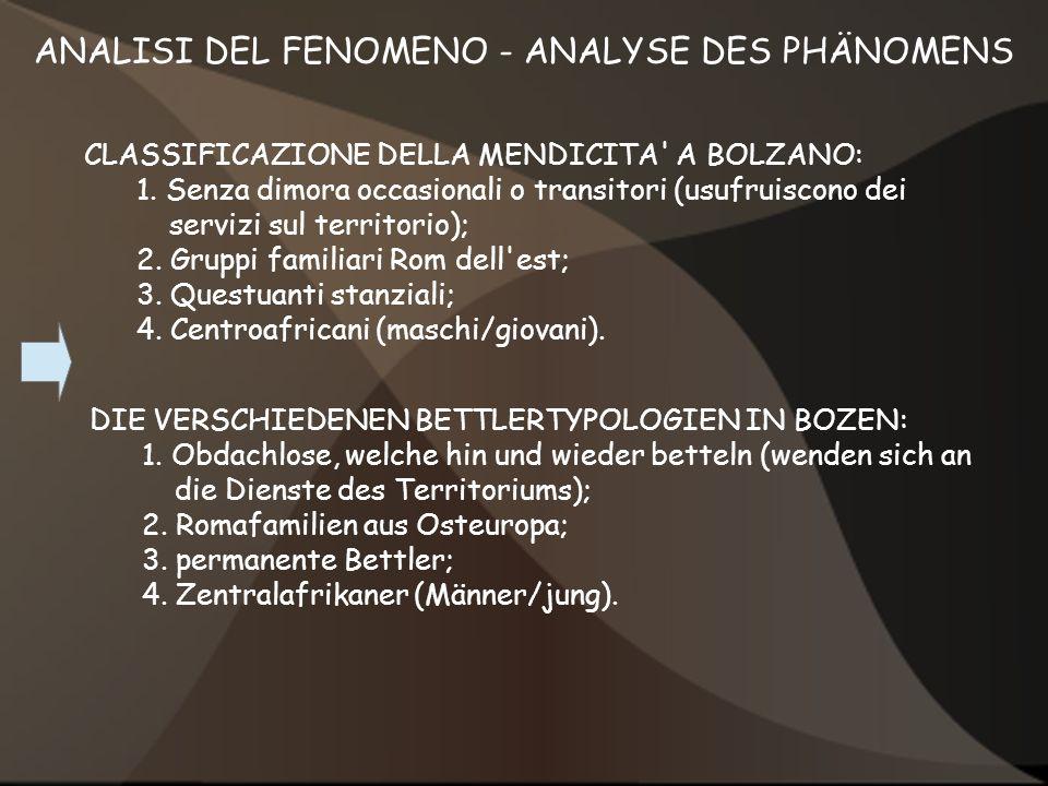 ANALISI DEL FENOMENO - ANALYSE DES PHÄNOMENS DIE VERSCHIEDENEN BETTLERTYPOLOGIEN IN BOZEN: 1. Obdachlose, welche hin und wieder betteln (wenden sich a