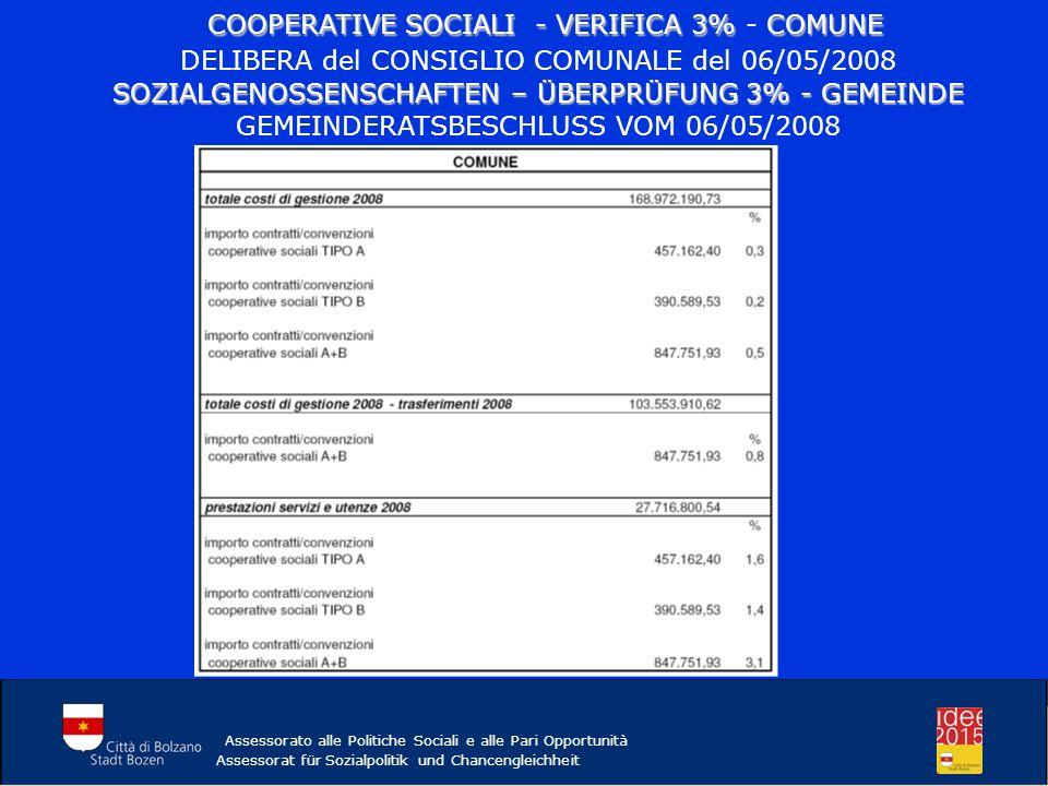 Assessorato alle Politiche Sociali e alle Pari Opportunità Assessorat für Sozialpolitik und Chancengleichheit COOPERATIVE SOCIALI - VERIFICA 3%COMUNE COOPERATIVE SOCIALI - VERIFICA 3% - COMUNE DELIBERA del CONSIGLIO COMUNALE del 06/05/2008 SOZIALGENOSSENSCHAFTEN – ÜBERPRÜFUNG 3% - GEMEINDE GEMEINDERATSBESCHLUSS VOM 06/05/2008