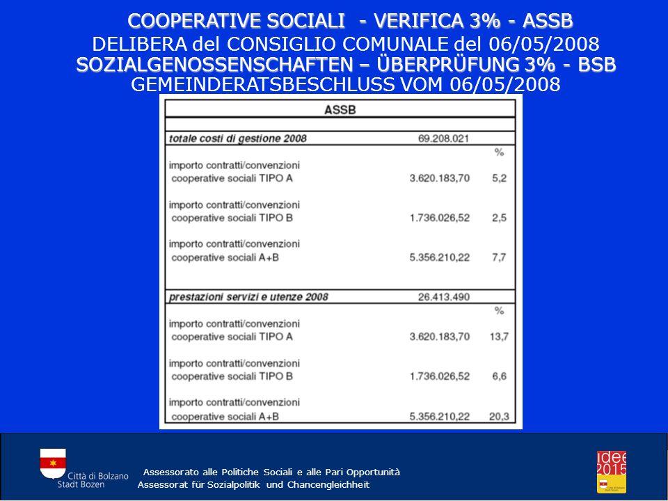 Assessorato alle Politiche Sociali e alle Pari Opportunità Assessorat für Sozialpolitik und Chancengleichheit COOPERATIVE SOCIALI - VERIFICA 3% - ASSB COOPERATIVE SOCIALI - VERIFICA 3% - ASSB DELIBERA del CONSIGLIO COMUNALE del 06/05/2008 SOZIALGENOSSENSCHAFTEN – ÜBERPRÜFUNG 3% - BSB GEMEINDERATSBESCHLUSS VOM 06/05/2008