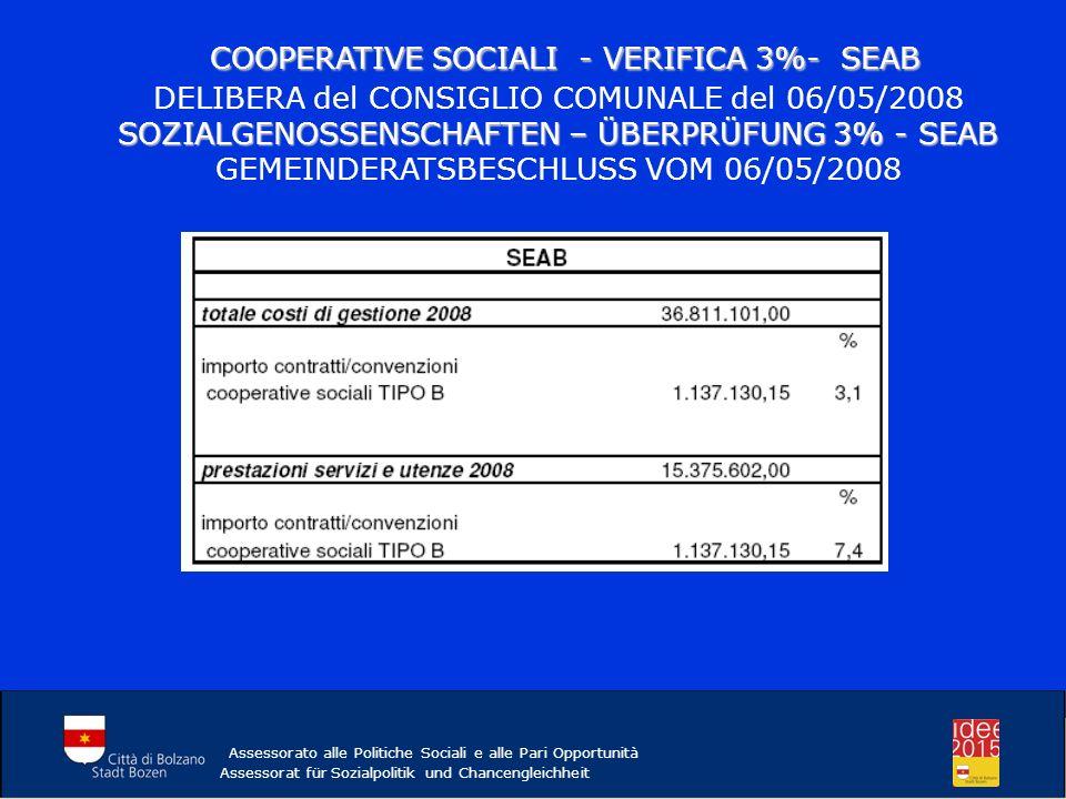 Assessorato alle Politiche Sociali e alle Pari Opportunità Assessorat für Sozialpolitik und Chancengleichheit COOPERATIVE SOCIALI - VERIFICA 3%- SEAB COOPERATIVE SOCIALI - VERIFICA 3%- SEAB DELIBERA del CONSIGLIO COMUNALE del 06/05/2008 SOZIALGENOSSENSCHAFTEN – ÜBERPRÜFUNG 3% - SEAB GEMEINDERATSBESCHLUSS VOM 06/05/2008