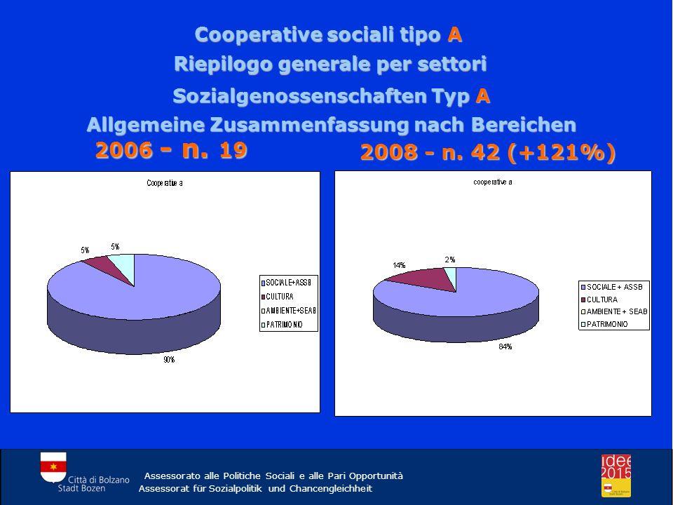 Cooperative sociali tipo B Riepilogo generale per settori Sozialgenossenschaften Typ B Allgemeine Zusammenfassung nach Bereichen Assessorato alle Politiche Sociali e alle Pari Opportunità Assessorat für Sozialpolitik und Chancengleichheit 2006 - n.