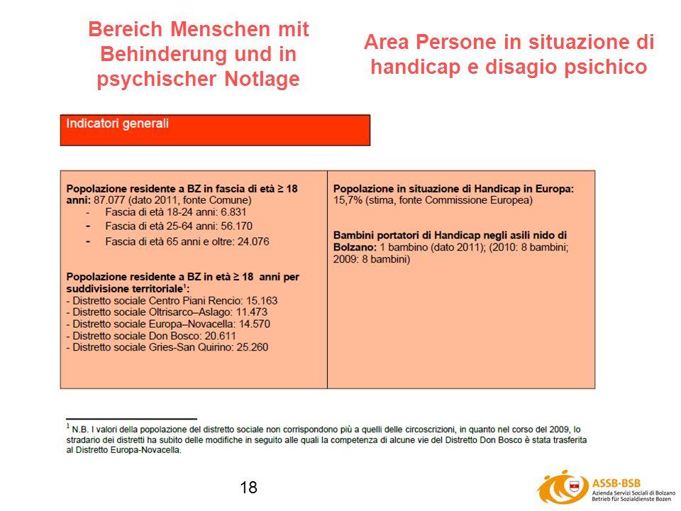 18 Bereich Menschen mit Behinderung und in psychischer Notlage Area Persone in situazione di handicap e disagio psichico
