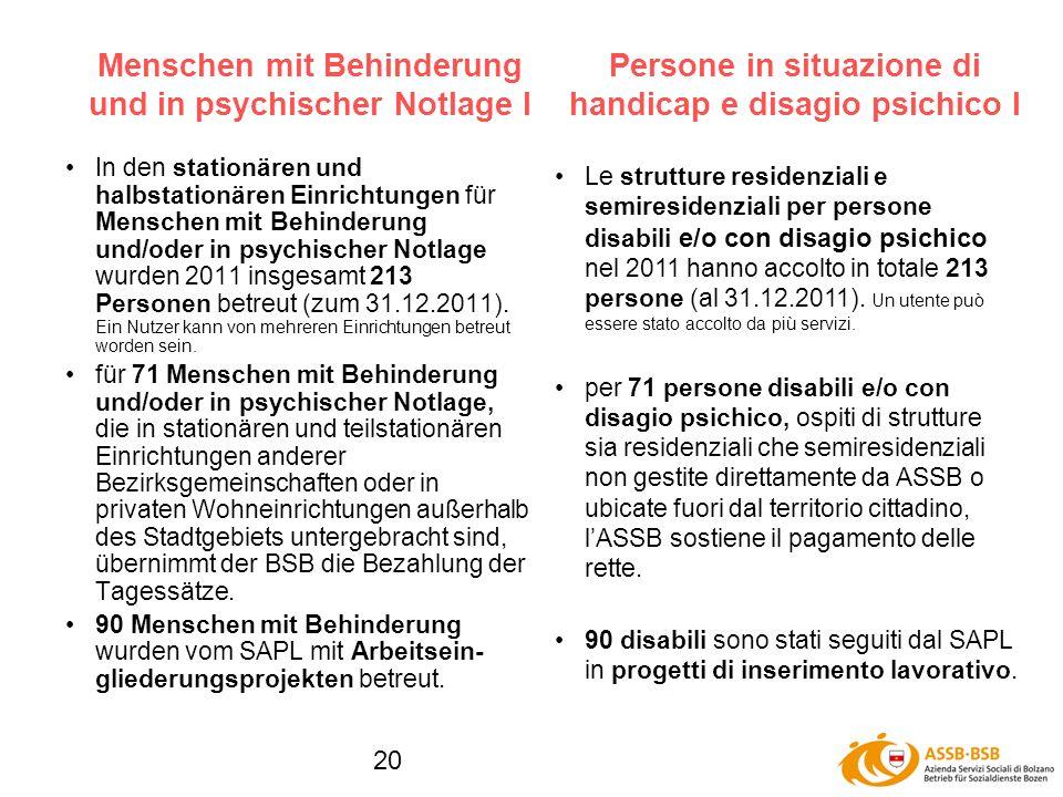 20 Menschen mit Behinderung und in psychischer Notlage I In den stationären und halbstationären Einrichtungen für Menschen mit Behinderung und/oder in psychischer Notlage wurden 2011 insgesamt 213 Personen betreut (zum 31.12.2011).