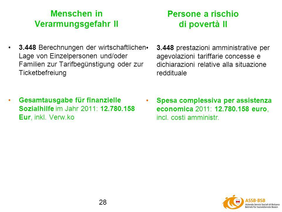 28 3.448 Berechnungen der wirtschaftlichen Lage von Einzelpersonen und/oder Familien zur Tarifbegünstigung oder zur Ticketbefreiung Gesamtausgabe für finanzielle Sozialhilfe im Jahr 2011: 12.780.158 Eur, inkl.