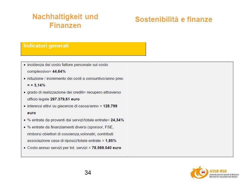 34 Nachhaltigkeit und Finanzen Sostenibilità e finanze