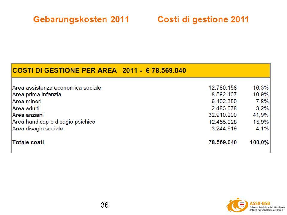 36 Gebarungskosten 2011 Costi di gestione 2011