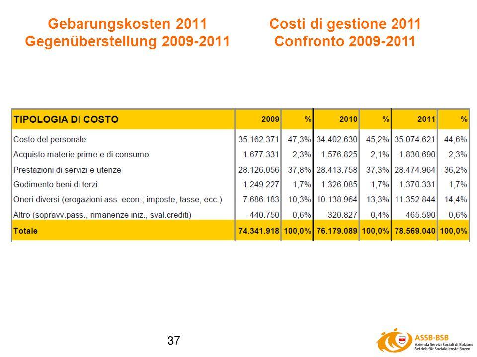 37 Gebarungskosten 2011 Gegenüberstellung 2009-2011 Costi di gestione 2011 Confronto 2009-2011