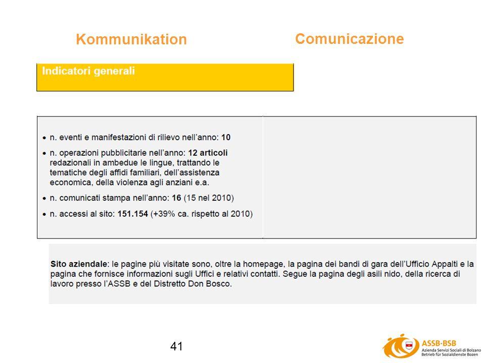 41 Kommunikation Comunicazione