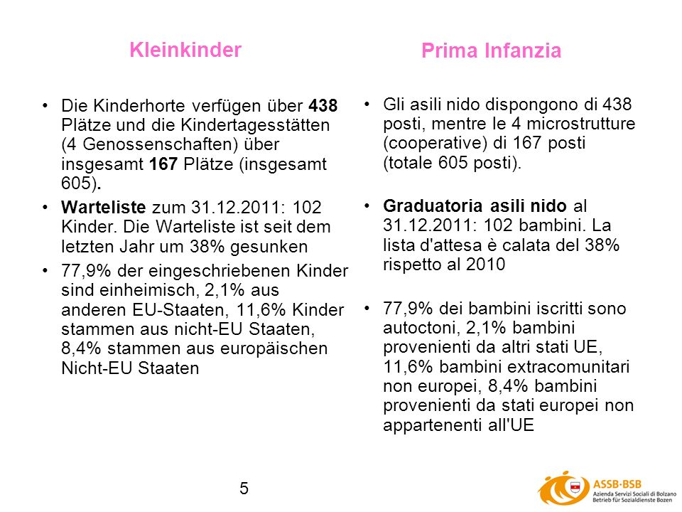 26 Soziale Eingliederung IV Al servizio di prima accoglienza e consulenza immigrati si sono rivolte 2.613 persone.