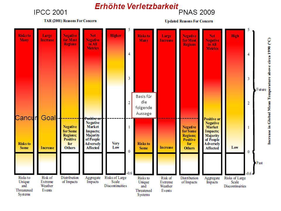 Rapid Anthropogenic Climate Change Rascher Klimawandel durch den Menschen Hartmut Grassl Max Planck Institut for Meteorology, Hamburg Reykjavik, 9 Jul