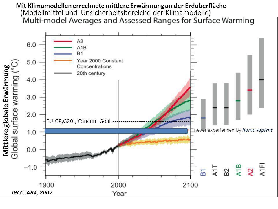 IPCC- AR4, 2007 -------------------------------------------------------------------- never experienced by homo sapiens (Modellmittel und Unsicherheits