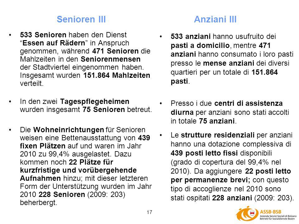 17 533 Senioren haben den DienstEssen auf Rädern in Anspruch genommen, während 471 Senioren die Mahlzeiten in den Seniorenmensen der Stadtviertel eing